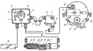 Аппаратура и приборы автоматической системы