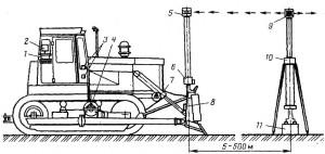 Принципиальная схема установки приборов автоматизированной системы