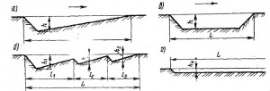 стрелкой показано направление движения бульдозера