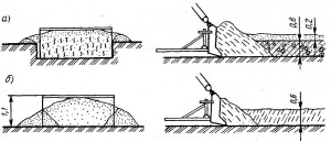 перемещение грунта бульдозерами по траншеям