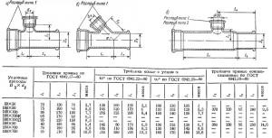 Таблица 32.  РАЗМЕРЫ, мм, И МАССА, кг, ТРОЙНИКОВ ПРЯМЫХ (а),  КОСЫХ (б) И ПРЯМЫХ  КОМПЕНСАЦИОННЫХ (в)