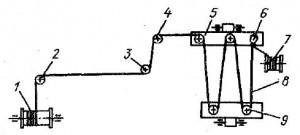 Схема запасовки каната