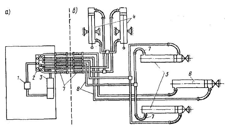 Схема гидросистемы скрепера