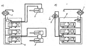 Схема гидравлической системы управления скрепером Д349 с элеваторной загрузкой ковша.