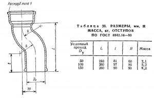 Таблица 36. РАЗМЕРЫ, мм, И МАССА, кг, ОТСТУПОВ ПО ГОСТ 6942.16—80