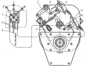 Схема управления однобарабанной лебедкой