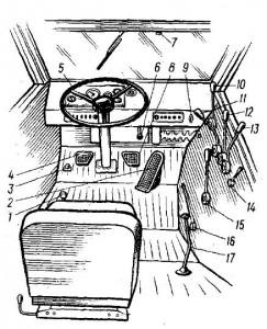 Внутренний вид кабины машиниста