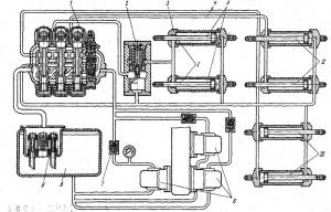 Схема гидравлической системы скрепера ДЗ-11П.