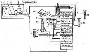 Схема гидравлической системы прицепного тяжелого грейдера ДЗ-58