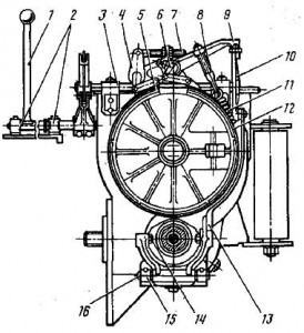 Механизм управления лебедкой