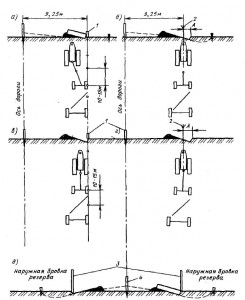 Схема разбивки участка дороги