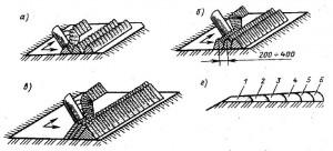 укладка валиков в насыпи прицепным грейдером