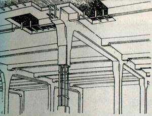 Каркасная система, 1890-е гг.