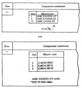 При составлении ИИ на несколько документов, имеющих одинаковые изменения, при несовпадении порядковых номеров изменений документов в графе