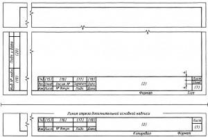 Основная надпись для текстовых конструкторских документов