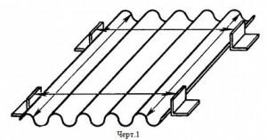Измерение длинны волнистых листов