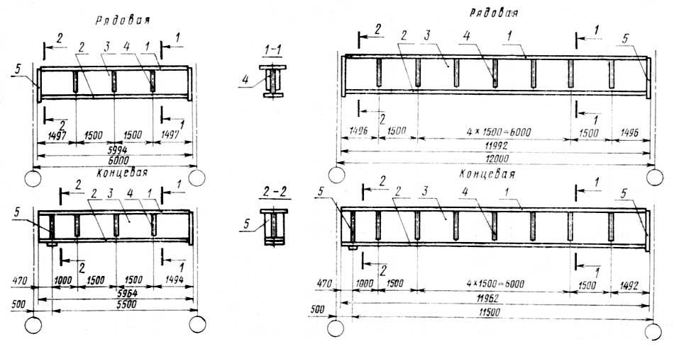 Схемы и основные размеры балок