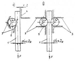 Схема испытаний крестообразных соединений на срез