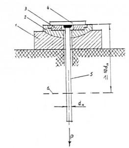 Схема испытания тавровых соединений  анкерных стержней закладных изделий  на отрыв
