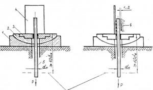 Схема испытания нахлесточных соединений  анкерных стержней закладных изделий на срез
