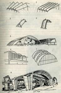 Архитектурные  формы  складчатых  и  цилиндрических  покрытий