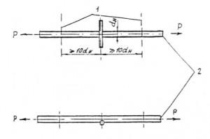 Схема и размеры образцов для испытания рабочей  арматуры на разупрочнение сваркой
