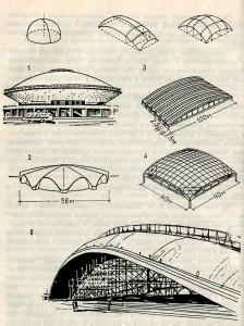Типы железобетонных куполов и пологи, оболочек