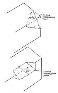 измерения глубины повреждения углов и ребер блоков