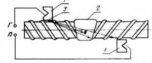 теневым - стыковых соединений стержней