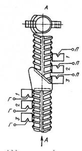 Сварные арматурные соединения