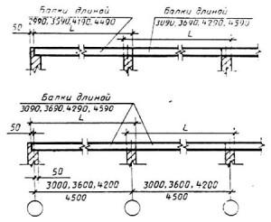 Расположение балок в брусчатых и каркасных зданиях с привязкой наружных стен к координационным осям по схемам а и б