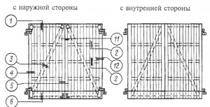 Глухие ворота