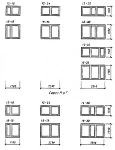 Габаритные размеры окон для зданий промышленных предприятий