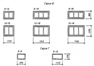 Габаритные размеры окон для зданий сельскохозяйственных предприятий