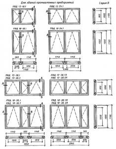 Конструкция, форма, основные размеры и марки окон
