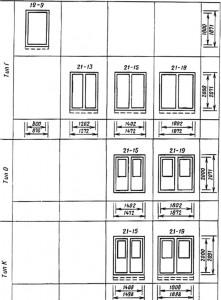 размеры внутренних дверей