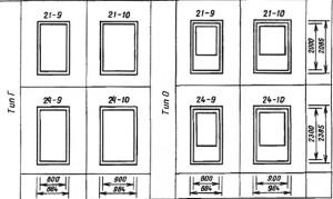 размеры наружных дверей