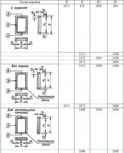 Размеры коробок внутренних дверей