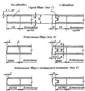 Сечения элементов полотен дверей