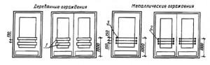 Приемы установки защитных ограждений для наружных дверей