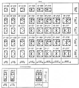 Типы и габаритные размеры окон и балконных дверей