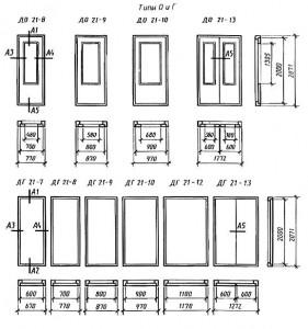 Конструкция, форма и типоразмеры дверей