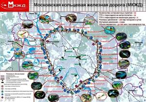 Малое кольцо Московской железной дороги