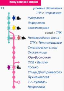 Кожуховская линия московского метрополитена