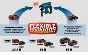 Bosch Flexible-Power