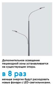 Энергоэффективные фонари на таганской в Москве