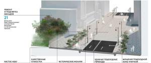 Что сделает улицы