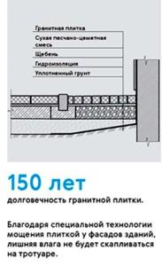 Разные типы мощения в москве, Таганская