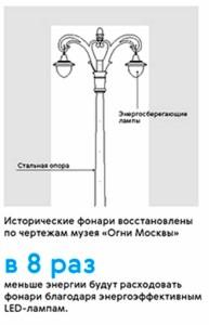 фонари Москвы