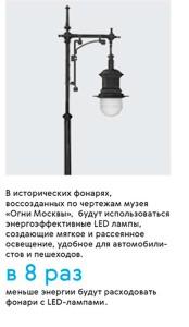 ИСТОРИЧЕСКИЕ ФОНАРИ В МОСКВЕ